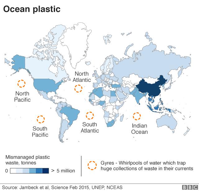 infografía de residuos plásticos del océano