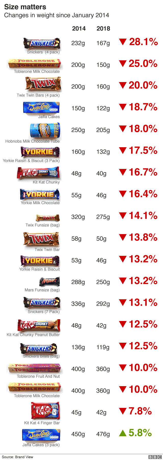_99857616_confectionery_sizes_640-nc.png