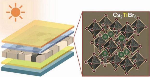 Imagen de un panel solar con perovskita.