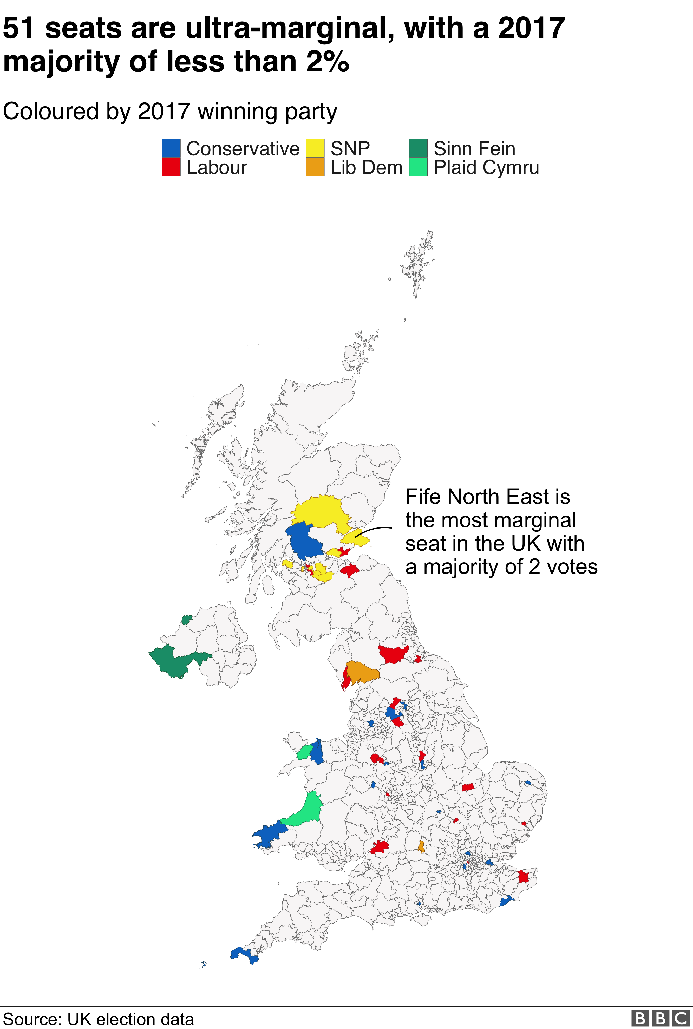 Map showing the most marginal seats