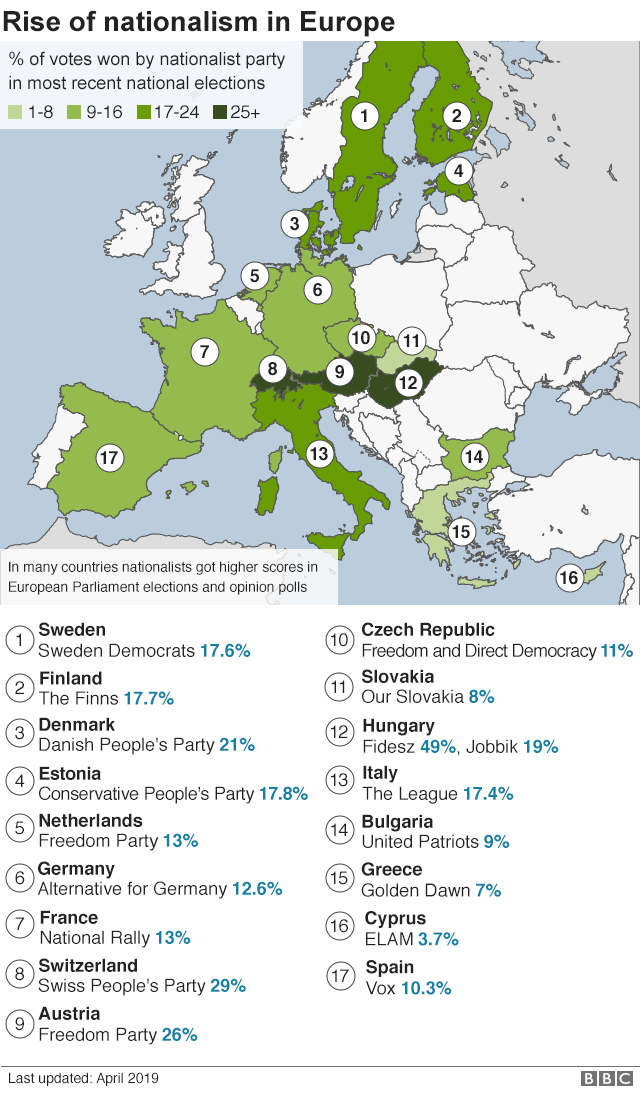 Map Of Europe France.Europe And Right Wing Nationalism A Country By Country Guide Bbc News
