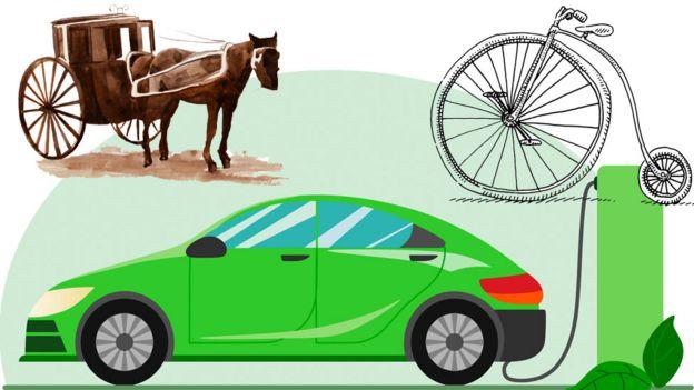 Auto verde, bicicleta y vagón antiguos