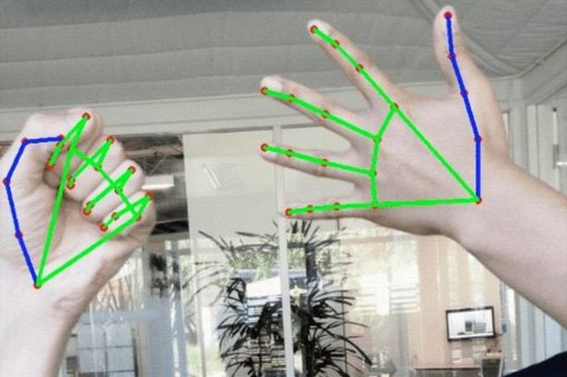 Google sign language AI