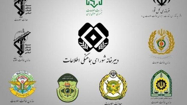 شورای هماهنگی اطلاعاتی