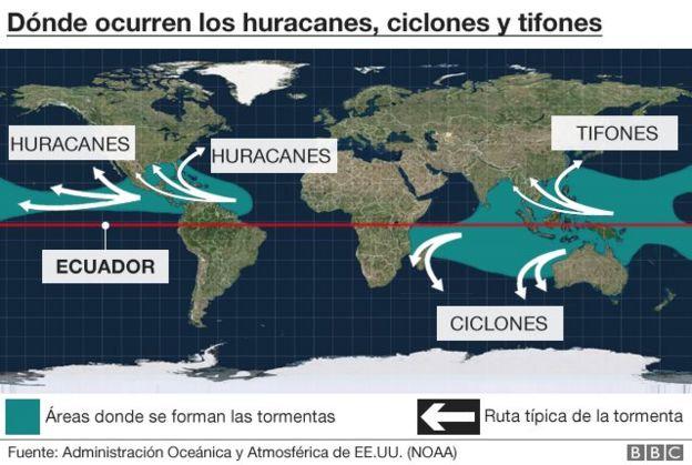 Mapa de huracanes, ciclones y tifones.