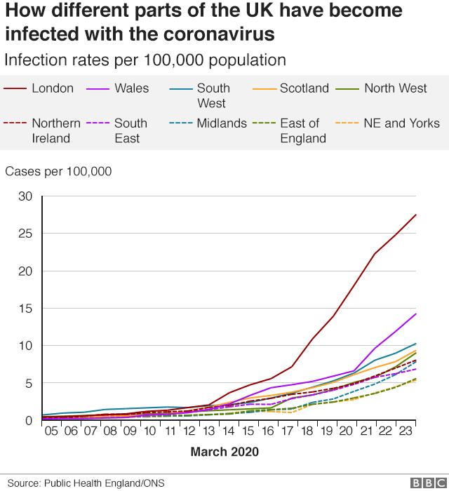 coronavirus in north west london kilburn