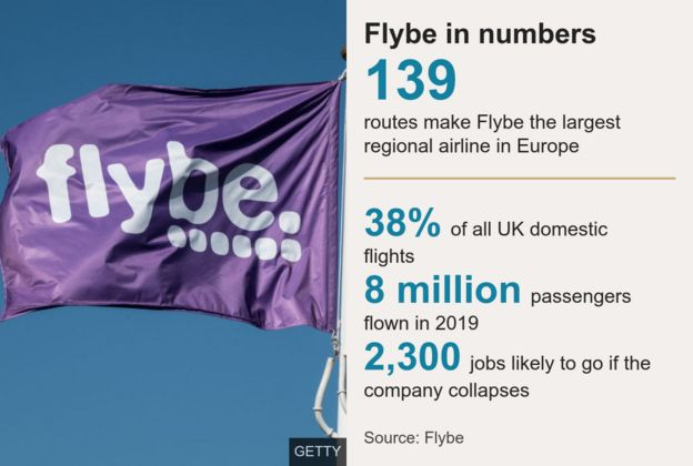 Flybe graphic