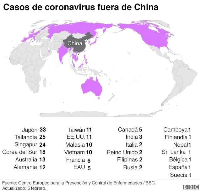Casos de coronavirus fuera de China.