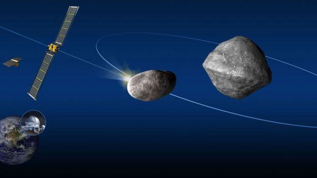 Cómo es Dimorphos, el asteroide que la NASA intentará desviar en su primera misión de defensa planet _113139846_tierrpture