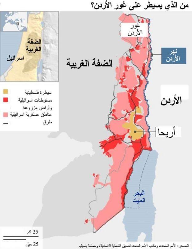 الأردن يدين إعلان نتنياهو عزمه فرض السيادة الإسرائيلية على غور الأردن وشمال البحر الميت _108755456_2f49df7d-2055-4c29-b3a0-be5f55805c4c