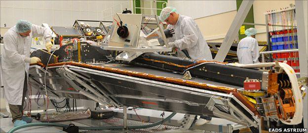 Swarm satellite construction (EADS Astrium)
