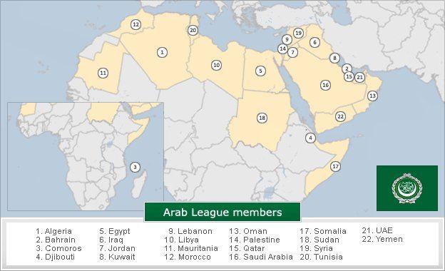 Map showing Arab League members