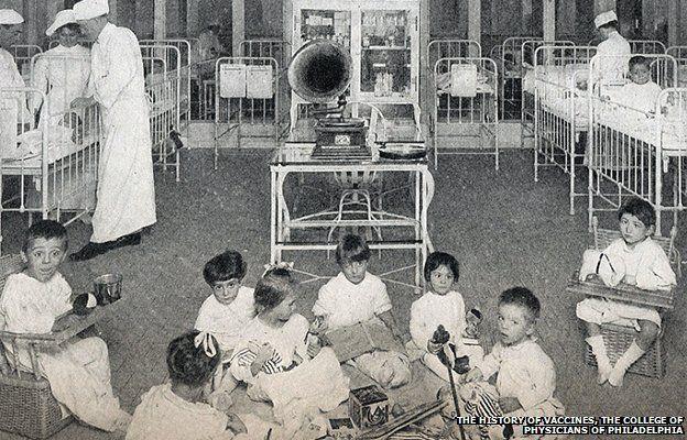 Child polio sufferers, New York 1916