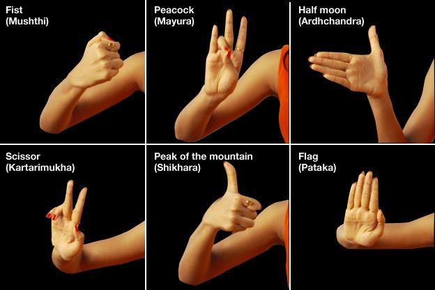 Shakti Mohan demonstrates different hand gestures