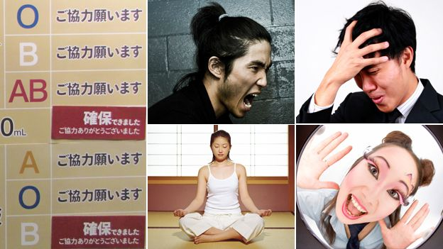 Blood types in Japanese with Japanese people showing various emotions