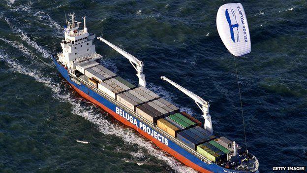 MS Beluga Skysails