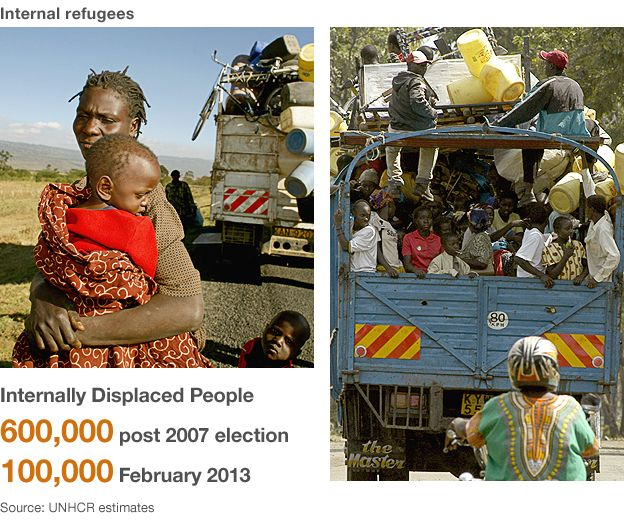 Internally displaced mum and baby after 2007 election