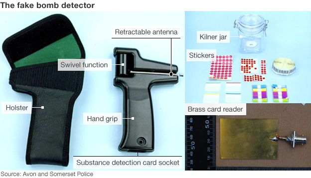 Fake bomb detector graphic