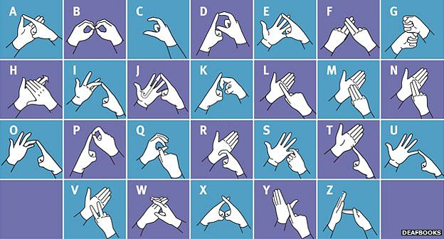 The A-to-Z of fingerspelling