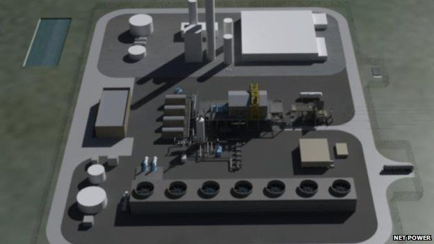 Visualisation of a Net Power natural gas plant