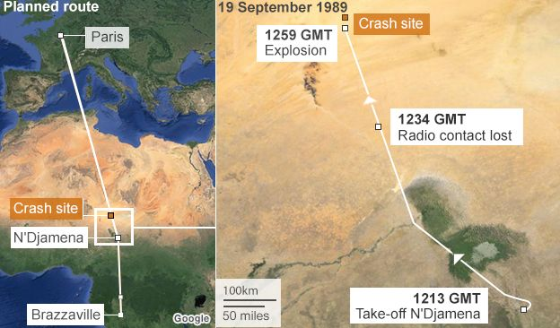 map showing UTA772 route and crash site in Niger