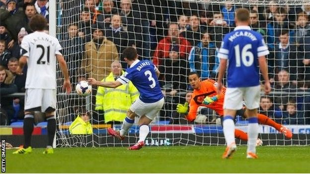 Everton Abertawe