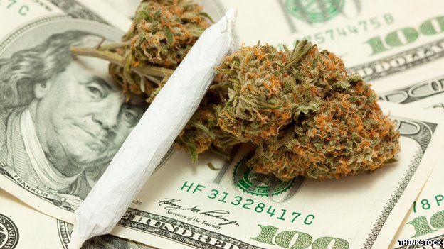 Marijuana and US bank notes