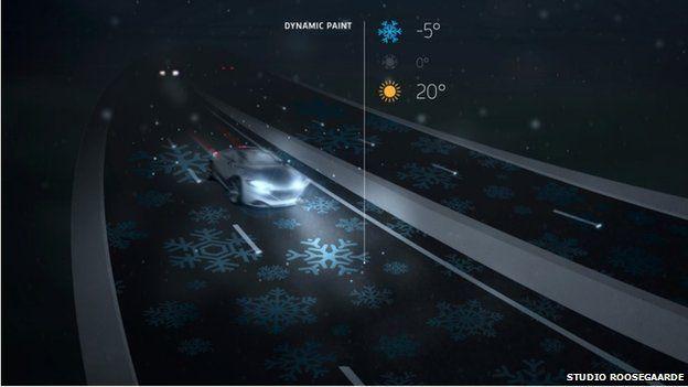 Weather symbols on road