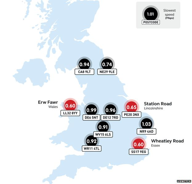 An inforgraphic showing the worst postcodes for broadband speed
