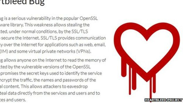 Screengrab from Heartbleed page
