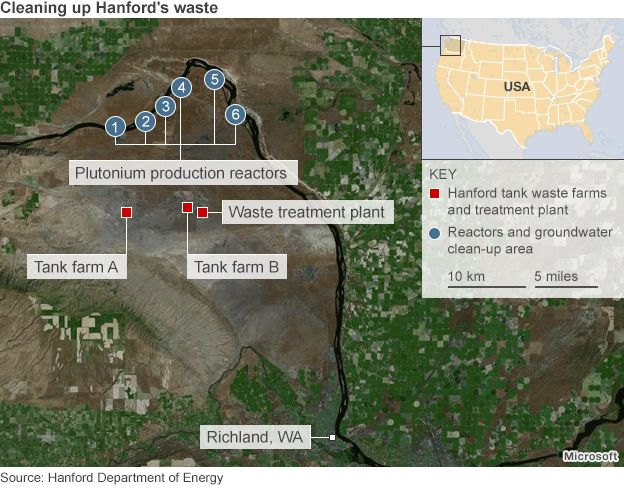 Hanford nuclear waste sites