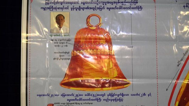Sketch of the Dhammazedi bell from the literature given out by the current search team