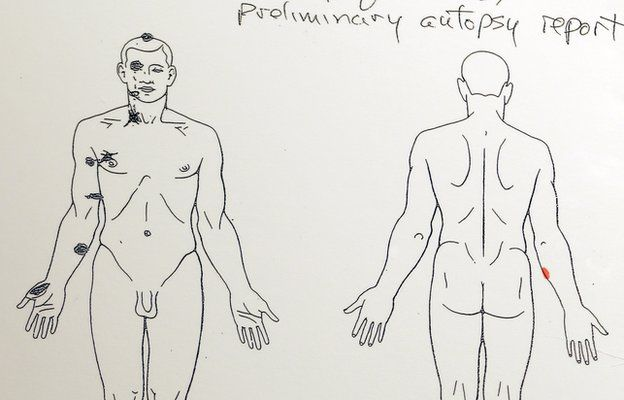 Drawings from the autopsy report