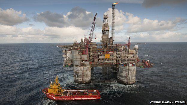 A Norwegian oil rig