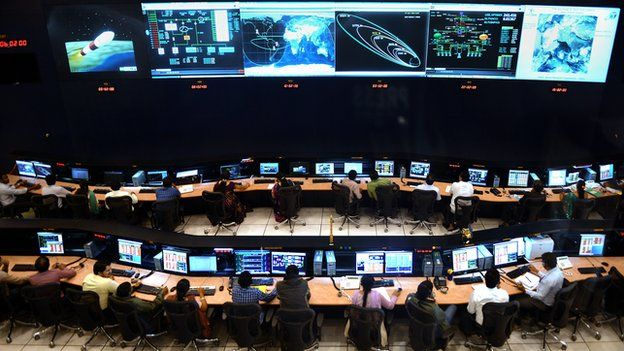 Watching Mangalyaan at Mission Control