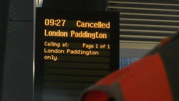 Rail cancellation sign