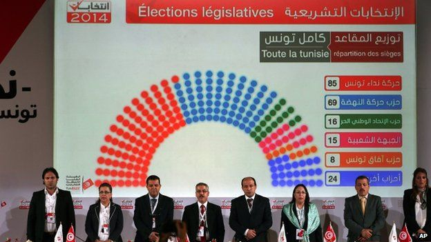 Chafik Sarsar (4-L), president of the Tunisian ISIE election commission, during a news conference announcing the preliminary results of the legislative elections in Tunis, Tunisia