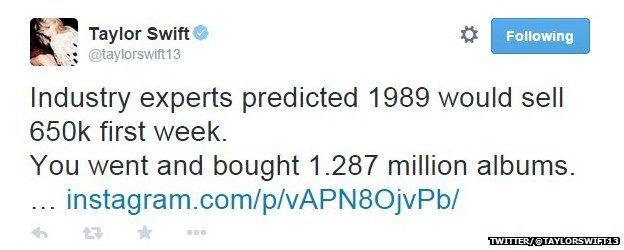 Resultado de imagem para Taylor 1989 tweet debut 650k
