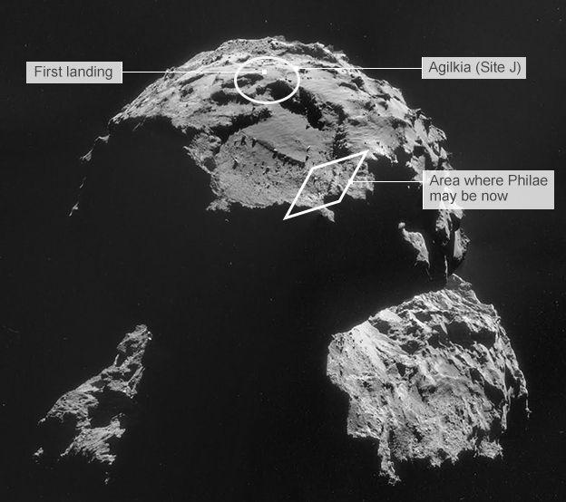 Rosetta: Battery will limit life of Philae comet lander