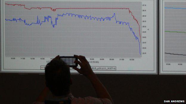 Comet landing: UK team's data bonanza from Philae