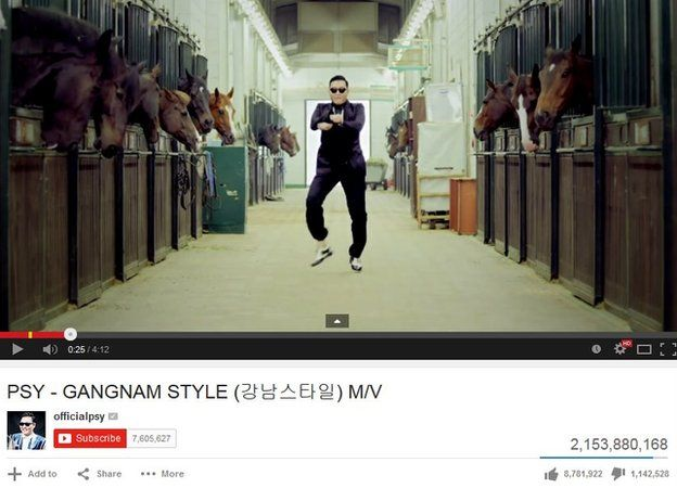Screenshot of Gangnam Style video counter on 4 December 2014