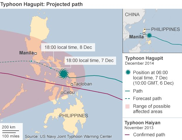Map showing route of Typhoon Hagupit