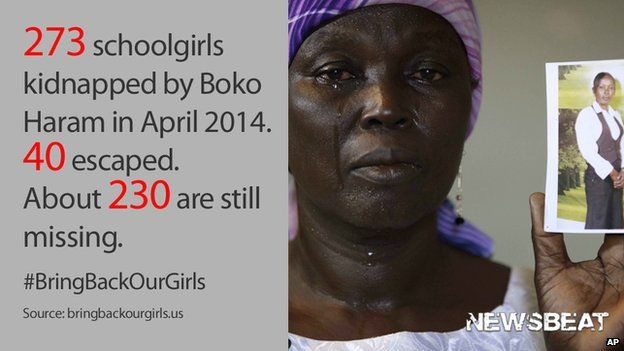 """Woman holding a photo of a girl and words reading: """"273 schoolgirls kidnapped by Boko Haram in April 2014. 40 escaped. About 230 are still missing. #BringBackOurGirls"""""""