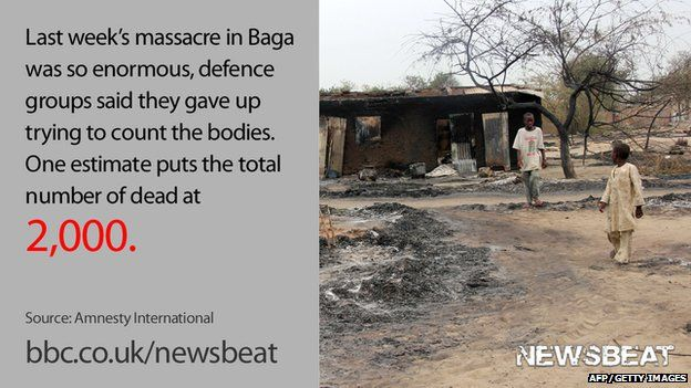 """Two children on a dusty road and the words: """"Last week's massacre in Baga was so enormous, defence groups said they gave up trying to count the bodies. One estimate puts the total number of dead at 2,000."""""""