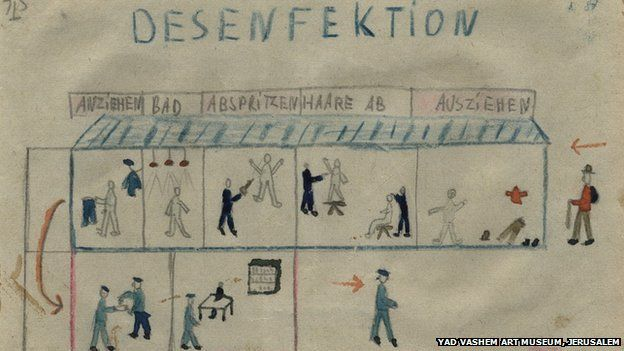 Thomas Geve (b. 1929), Disinfection, Buchenwald DP camp, 1945, Pencil, coloured pencil and watercolour on paper, 10X15 cm, Collection of the Yad Vashem Art Museum, Jerusalem, Gift of the artist
