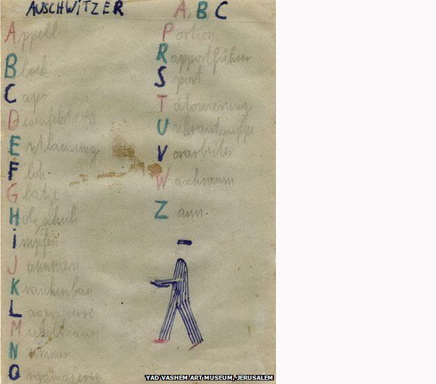 Thomas Geve (b. 1929), The ABC of Auschwitz, Buchenwald DP camp, 1945, Pencil, coloured pencil and watercolour on paper, 15x10cm, Collection of the Yad Vashem Art Museum, Jerusalem, Gift of the artist