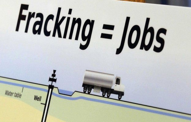 Pro-fracking sign