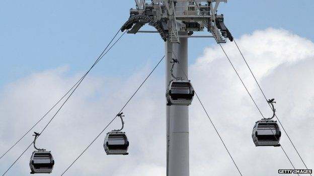 London's Emirates Airline
