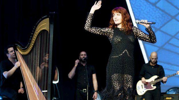 Florence and the Machine: Mae'r delyn yn cael llwyfan amlycach erbyn hyn mewn cerddoriaeth bop