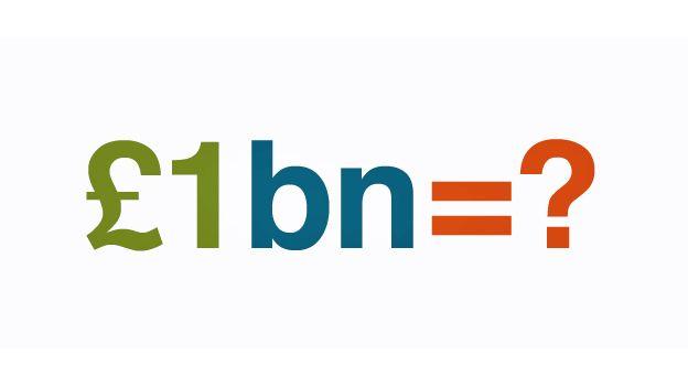 Equation: £1bn=?